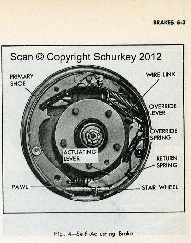 chevelle brake diagram restoration of rear drum brakes 68-72 - chevelle tech